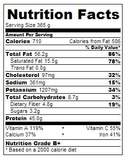 Steak Salad Nutrition